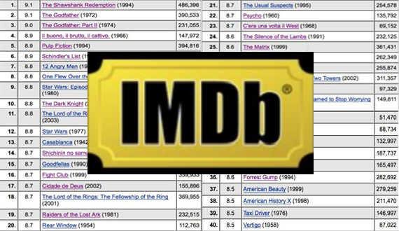the ring 2 imdb