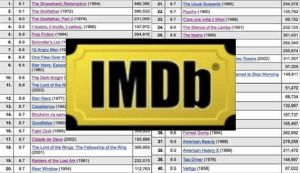 IMDb-Top-250-logo-alt-version